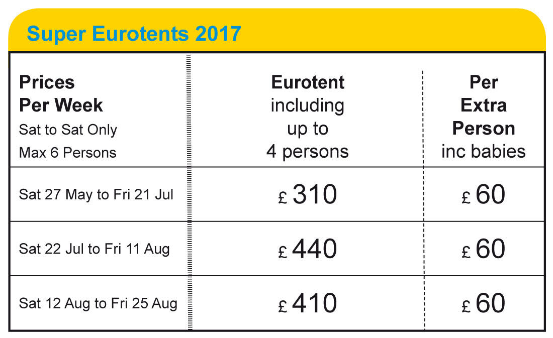 eurotent_prices_2017