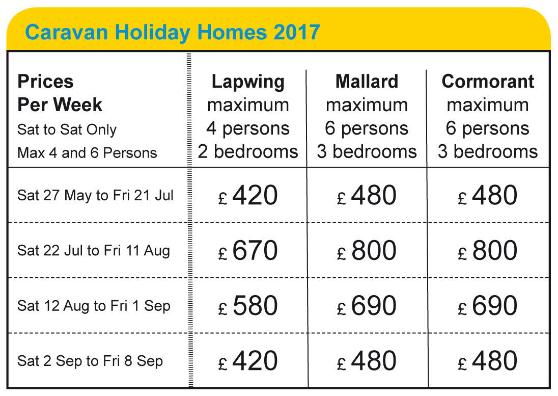 holidayhome_prices_2017