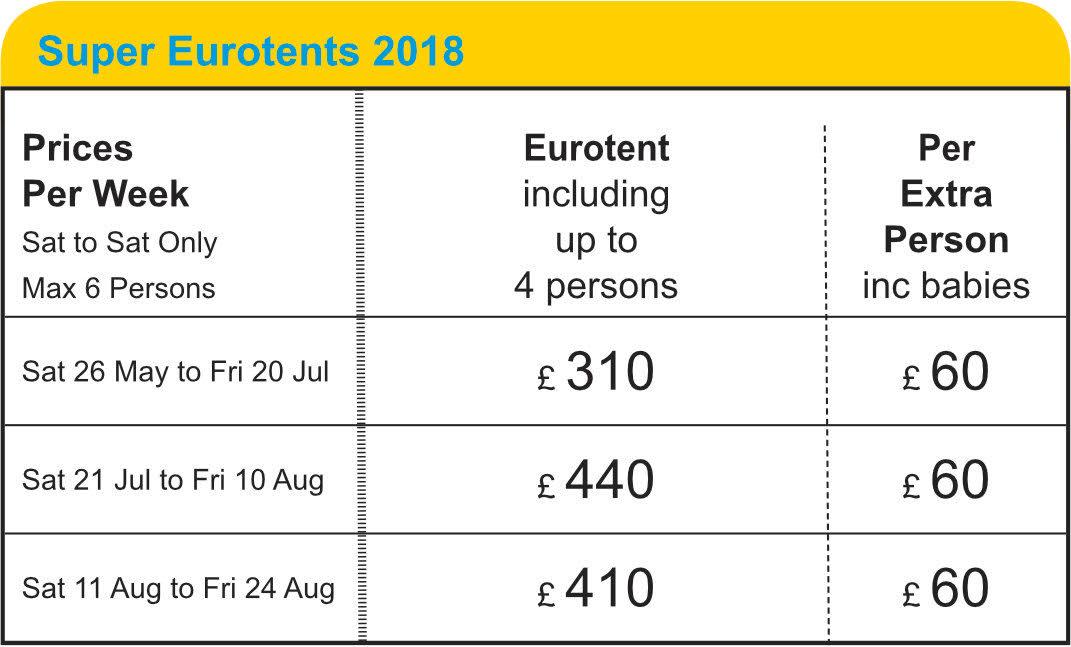 eurotent-prices